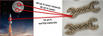 """On the left, a photo of the moon and a rocketship flying up toward it. On the right, a photo of two wrenches that look like they're made of sand, with red lines connecting the wrenches to the moon and rocket. Text reads, """"60% weight lunar minerals, 30% weight water, 10% weight earthly materials."""""""